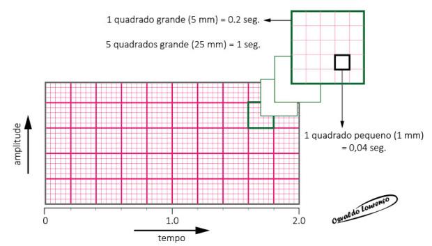Papel-ECG-detalhes